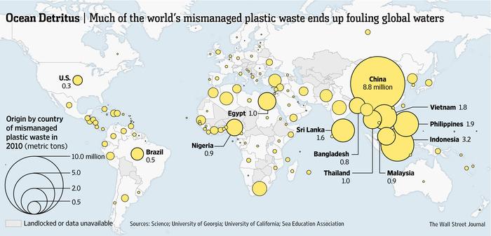 The origin of ocean detritus by country