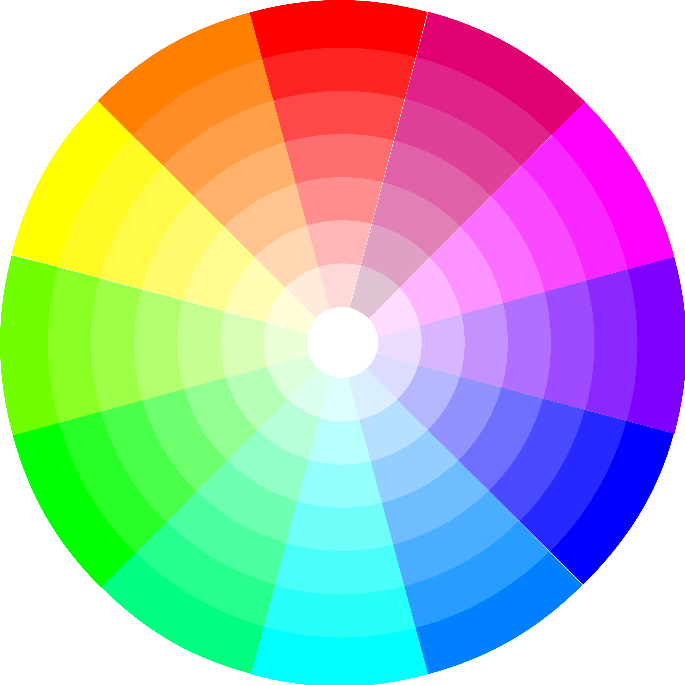 colour wheel, strategic colour